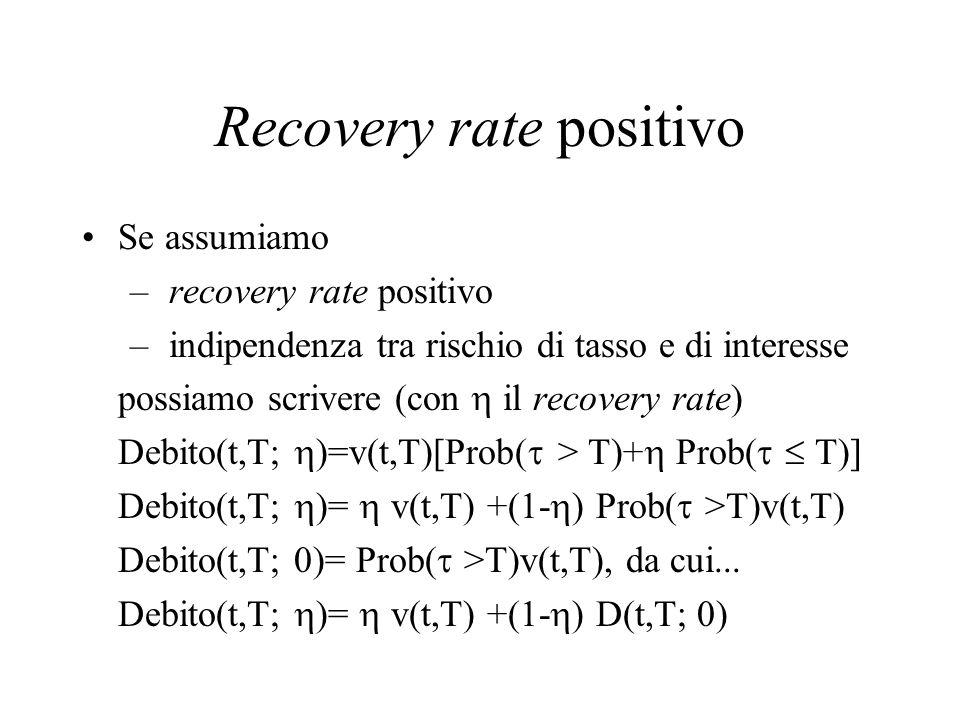 Recovery rate positivo Se assumiamo – recovery rate positivo – indipendenza tra rischio di tasso e di interesse possiamo scrivere (con  il recovery r