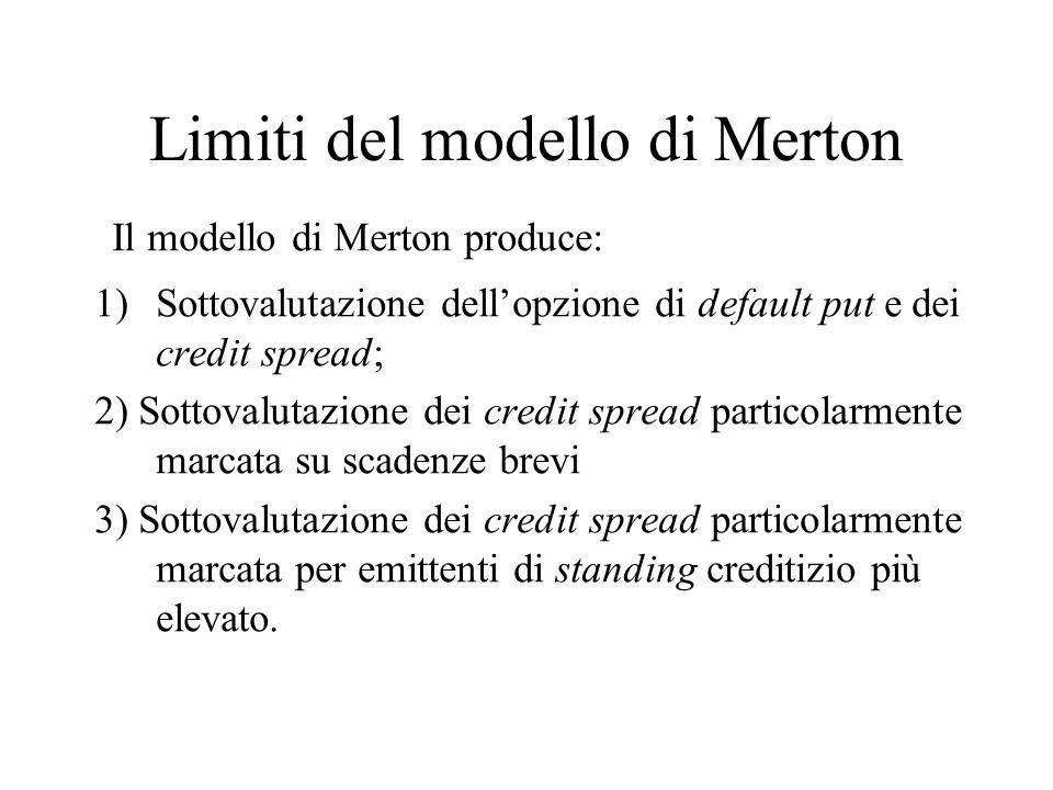 Limiti del modello di Merton Il modello di Merton produce: 1)Sottovalutazione dell'opzione di default put e dei credit spread; 2) Sottovalutazione dei