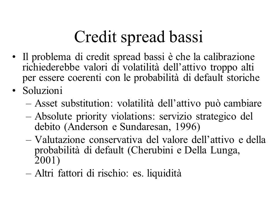 Credit spread bassi Il problema di credit spread bassi è che la calibrazione richiederebbe valori di volatilità dell'attivo troppo alti per essere coe
