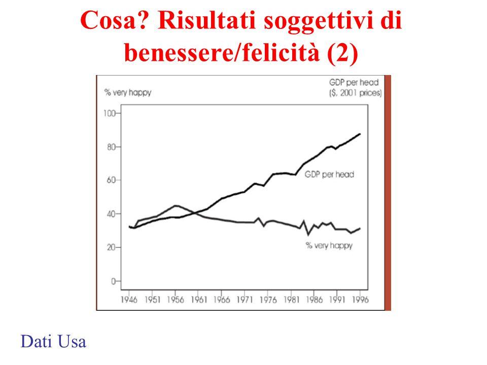 Cosa? Risultati soggettivi di benessere/felicità (2) Dati Usa