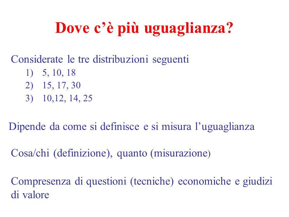 Dove c'è più uguaglianza? Considerate le tre distribuzioni seguenti 1)5, 10, 18 2)15, 17, 30 3)10,12, 14, 25 Dipende da come si definisce e si misura