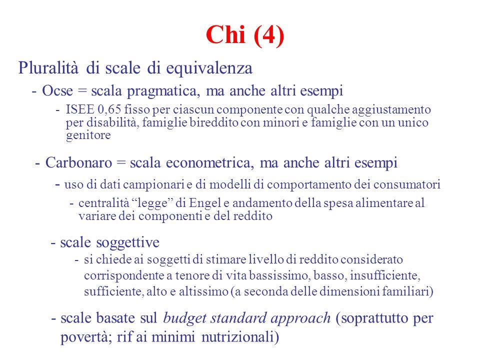 Chi (4) Pluralità di scale di equivalenza -Ocse = scala pragmatica, ma anche altri esempi -ISEE 0,65 fisso per ciascun componente con qualche aggiusta