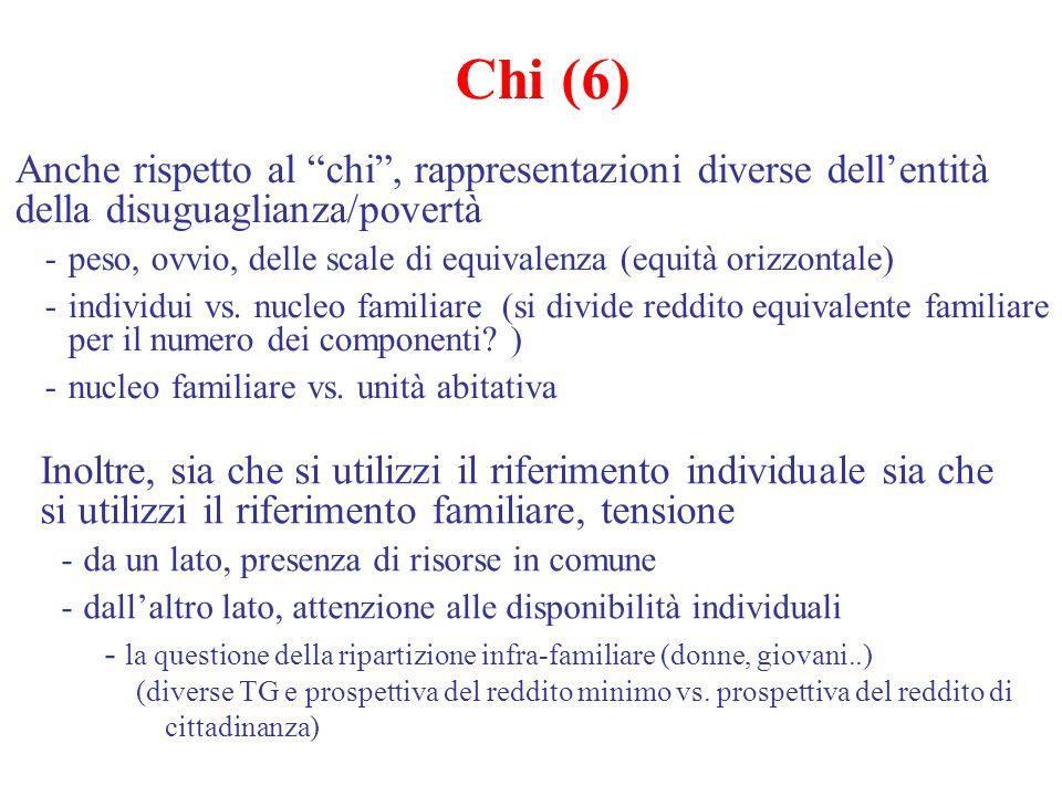 """Chi (6) Anche rispetto al """"chi"""", rappresentazioni diverse dell'entità della disuguaglianza/povertà -peso, ovvio, delle scale di equivalenza (equità or"""