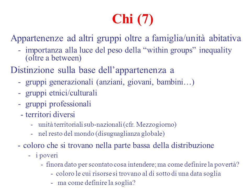 """Chi (7) Appartenenze ad altri gruppi oltre a famiglia/unità abitativa -importanza alla luce del peso della """"within groups"""" inequality (oltre a between"""