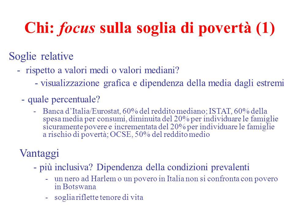 Chi: focus sulla soglia di povertà (1) Soglie relative - rispetto a valori medi o valori mediani? - visualizzazione grafica e dipendenza della media d