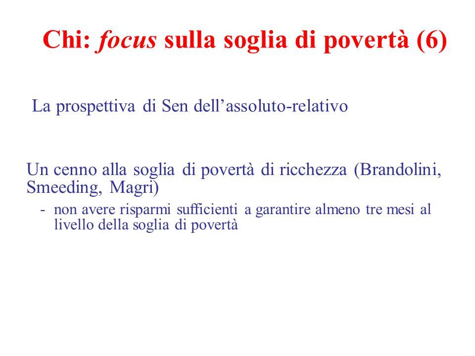 Chi: focus sulla soglia di povertà (6) Un cenno alla soglia di povertà di ricchezza (Brandolini, Smeeding, Magri) -non avere risparmi sufficienti a ga