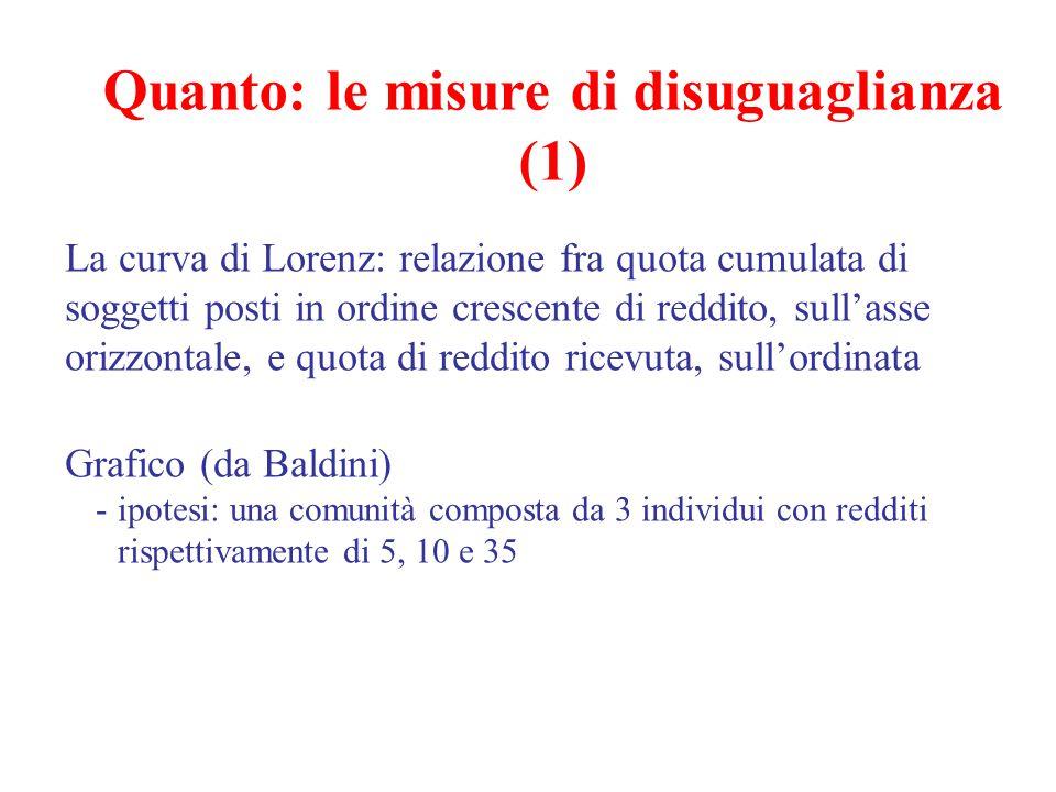 Quanto: le misure di disuguaglianza (1) La curva di Lorenz: relazione fra quota cumulata di soggetti posti in ordine crescente di reddito, sull'asse o
