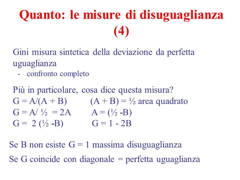 Gini misura sintetica della deviazione da perfetta uguaglianza - confronto completo Quanto: le misure di disuguaglianza (4) Più in particolare, cosa d