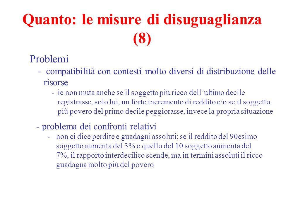 Problemi - compatibilità con contesti molto diversi di distribuzione delle risorse -ie non muta anche se il soggetto più ricco dell'ultimo decile regi
