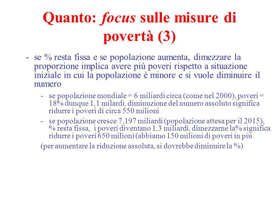 Quanto: focus sulle misure di povertà (3) -se % resta fissa e se popolazione aumenta, dimezzare la proporzione implica avere più poveri rispetto a sit