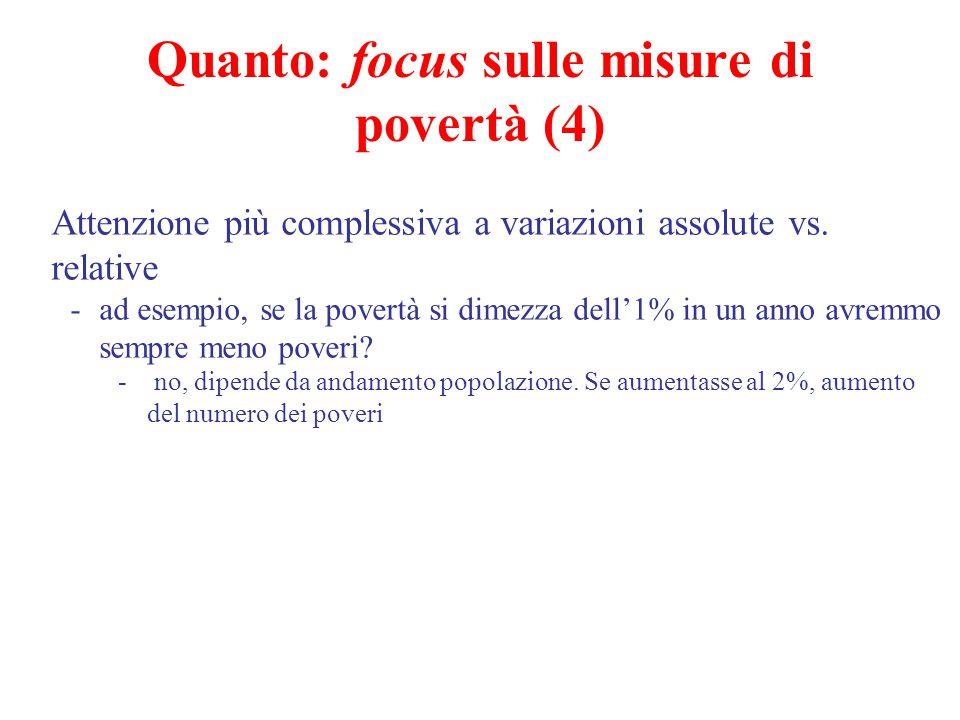 Quanto: focus sulle misure di povertà (4) Attenzione più complessiva a variazioni assolute vs. relative -ad esempio, se la povertà si dimezza dell'1%