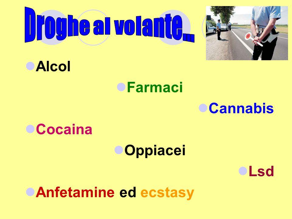 Alcol Farmaci Cannabis Cocaina Oppiacei Lsd Anfetamine ed ecstasy