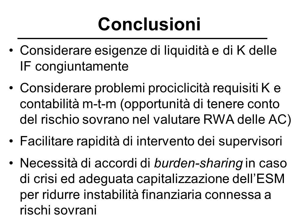 Conclusioni Considerare esigenze di liquidità e di K delle IF congiuntamente Considerare problemi prociclicità requisiti K e contabilità m-t-m (opportunità di tenere conto del rischio sovrano nel valutare RWA delle AC) Facilitare rapidità di intervento dei supervisori Necessità di accordi di burden-sharing in caso di crisi ed adeguata capitalizzazione dell'ESM per ridurre instabilità finanziaria connessa a rischi sovrani