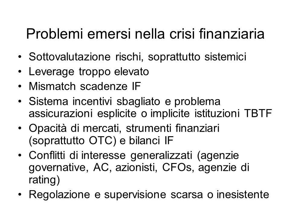 Problemi emersi nella crisi finanziaria Sottovalutazione rischi, soprattutto sistemici Leverage troppo elevato Mismatch scadenze IF Sistema incentivi sbagliato e problema assicurazioni esplicite o implicite istituzioni TBTF Opacità di mercati, strumenti finanziari (soprattutto OTC) e bilanci IF Conflitti di interesse generalizzati (agenzie governative, AC, azionisti, CFOs, agenzie di rating) Regolazione e supervisione scarsa o inesistente