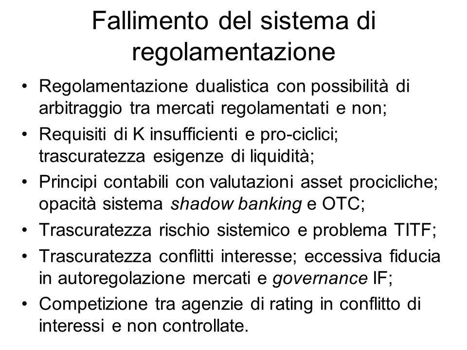 Fallimento del sistema di regolamentazione Regolamentazione dualistica con possibilità di arbitraggio tra mercati regolamentati e non; Requisiti di K insufficienti e pro-ciclici; trascuratezza esigenze di liquidità; Principi contabili con valutazioni asset procicliche; opacità sistema shadow banking e OTC; Trascuratezza rischio sistemico e problema TITF; Trascuratezza conflitti interesse; eccessiva fiducia in autoregolazione mercati e governance IF; Competizione tra agenzie di rating in conflitto di interessi e non controllate.