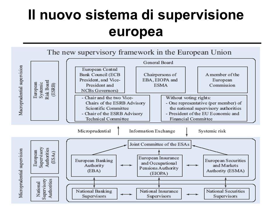 Il nuovo sistema di supervisione europea