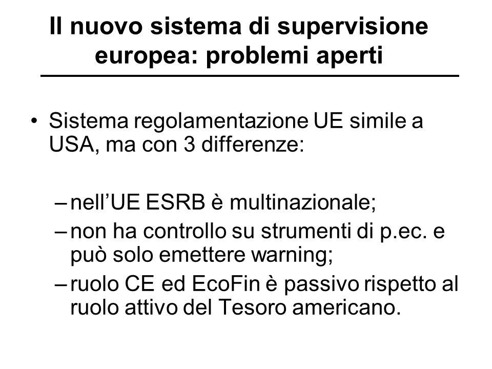 Il nuovo sistema di supervisione europea: problemi aperti Sistema regolamentazione UE simile a USA, ma con 3 differenze: –nell'UE ESRB è multinazionale; –non ha controllo su strumenti di p.ec.
