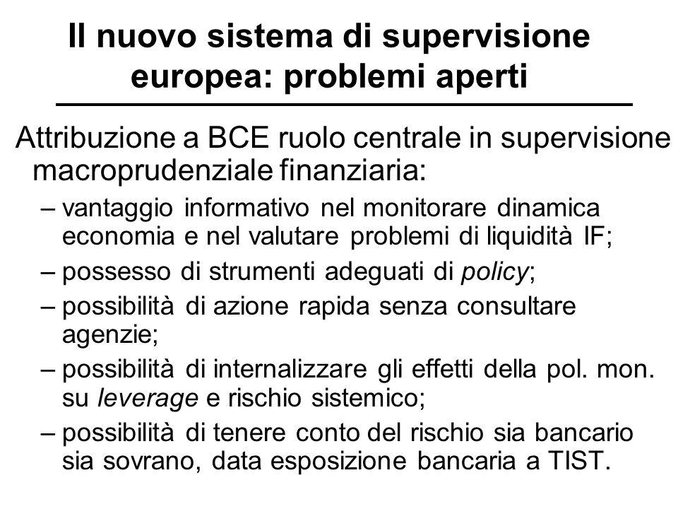 Conclusioni Porre la BCE al centro del sistema di regolamentazione macroprudenziale Far diventare ESRB, EBA e EIOPA agenzie sotto l'egida della BCE Mantenere ESMA indipendente per regolamentaz.