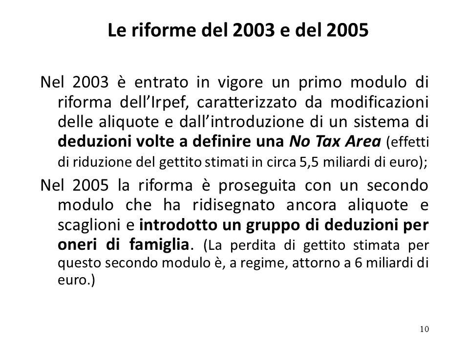 10 Le riforme del 2003 e del 2005 Nel 2003 è entrato in vigore un primo modulo di riforma dell'Irpef, caratterizzato da modificazioni delle aliquote e