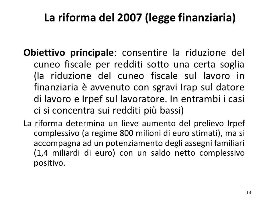 14 La riforma del 2007 (legge finanziaria) Obiettivo principale: consentire la riduzione del cuneo fiscale per redditi sotto una certa soglia (la ridu