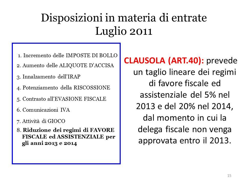 Disposizioni in materia di entrate Luglio 2011 1. Incremento delle IMPOSTE DI BOLLO 2. Aumento delle ALIQUOTE D'ACCISA 3. Innalzamento dell'IRAP 4. Po