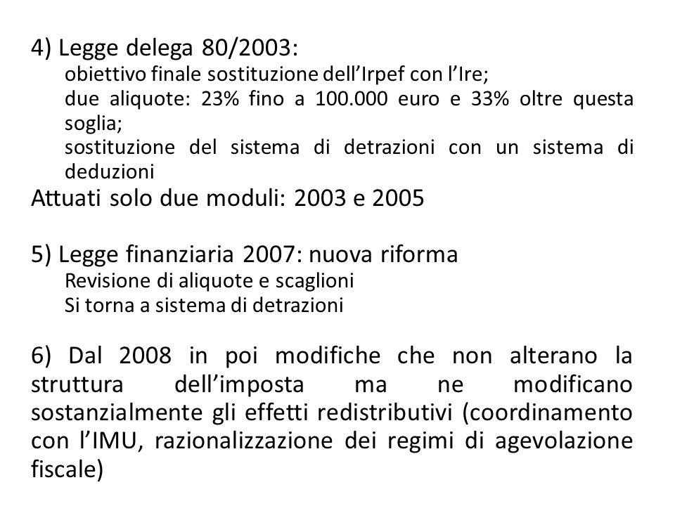 10 Le riforme del 2003 e del 2005 Nel 2003 è entrato in vigore un primo modulo di riforma dell'Irpef, caratterizzato da modificazioni delle aliquote e dall'introduzione di un sistema di deduzioni volte a definire una No Tax Area (effetti di riduzione del gettito stimati in circa 5,5 miliardi di euro); Nel 2005 la riforma è proseguita con un secondo modulo che ha ridisegnato ancora aliquote e scaglioni e introdotto un gruppo di deduzioni per oneri di famiglia.
