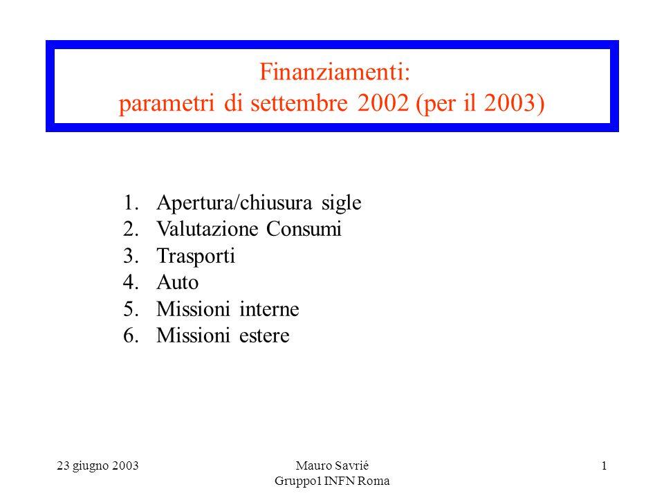 23 giugno 2003Mauro Savrié Gruppo1 INFN Roma 1 Finanziamenti: parametri di settembre 2002 (per il 2003) 1.Apertura/chiusura sigle 2.Valutazione Consumi 3.Trasporti 4.Auto 5.Missioni interne 6.Missioni estere