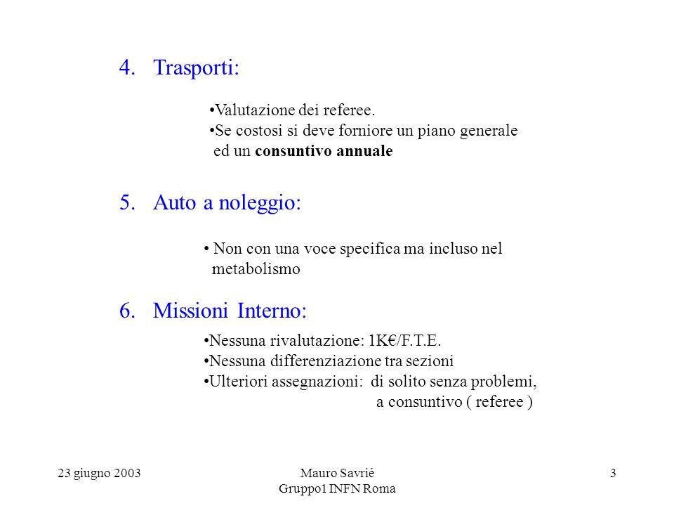 23 giugno 2003Mauro Savrié Gruppo1 INFN Roma 4 7.Missioni estero: proposta dell' anno scorso sono tutte sottovalutate nei costi rivalutazione/svalutazione delle valute in modo da equiparare la sottovalutazione fra i laboratori come prima si considerano inclusi i viaggi: a)CERN no aereo (To,Mi,Ge,Pv,Pd,Bo,Fe,Pi,Fi) : 4.39K€ inclusi 2 viaggi b)CERN aereo (Ts,Pg,LNF,ISS,Roma,Na,Ba,Le,Ca,Ct) : 4.60K€ inclusi 2 viaggi c)DESY : 6.71K€ inclusi 1.5 viaggi d)USA : 6.71K€ inclusi 1.5viaggi In assenza di commenti di propone di riconfermare gli stessi criteri per settembre prossimo (finanziamenti 2004)