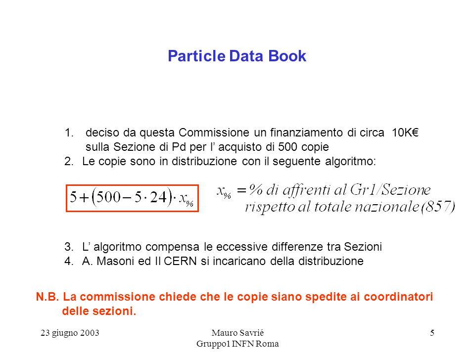 23 giugno 2003Mauro Savrié Gruppo1 INFN Roma 6 Le copie che arriveranno Bari313.6%19 Bologna738.5%37 Cagliari60.7%8 Catania121.4%10 Genova374.3%21 Ferrara212.5%14 Firenze283.3%17 Lecce91.1%9 LNF596.9%31 Milano505.8%27 Napoli273.2%17 Padova516.0%28 Pavia293.4%18 Perugia283.3%17 Pisa11113.0%54 Roma-1748.6%38 Roma-2182.1%13 Roma-3222.6%15 Torino455.3%25 Trieste293.4%18 LNL232.7%15 LNGS273.2%17 LNS475.5%26 Totale Ric857100.0%495 N.B.