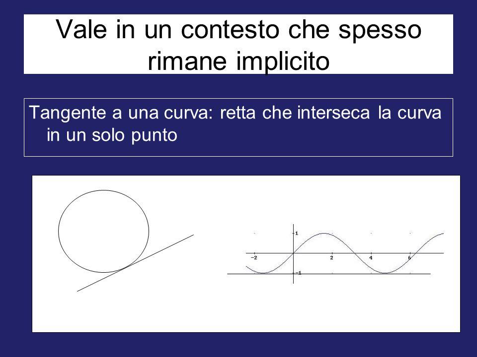 Vale in un contesto che spesso rimane implicito Tangente a una curva: retta che interseca la curva in un solo punto