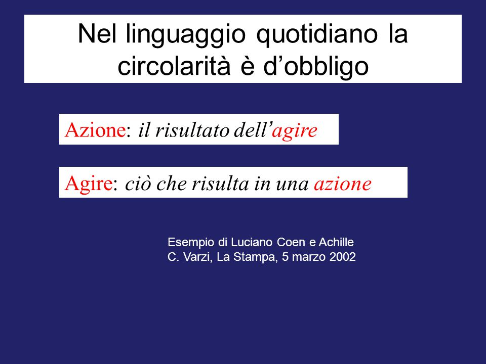 Nel linguaggio quotidiano la circolarità è d'obbligo Azione: il risultato dell ' agire Agire: ciò che risulta in una azione Esempio di Luciano Coen e Achille C.