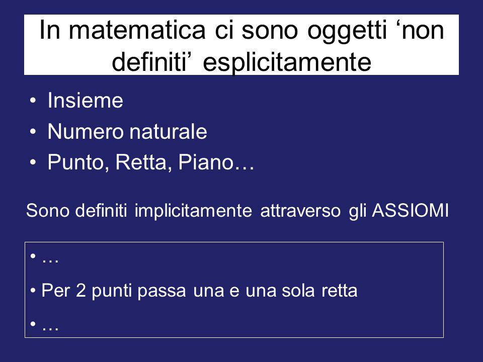In matematica ci sono oggetti 'non definiti' esplicitamente Insieme Numero naturale Punto, Retta, Piano… Sono definiti implicitamente attraverso gli ASSIOMI … Per 2 punti passa una e una sola retta …