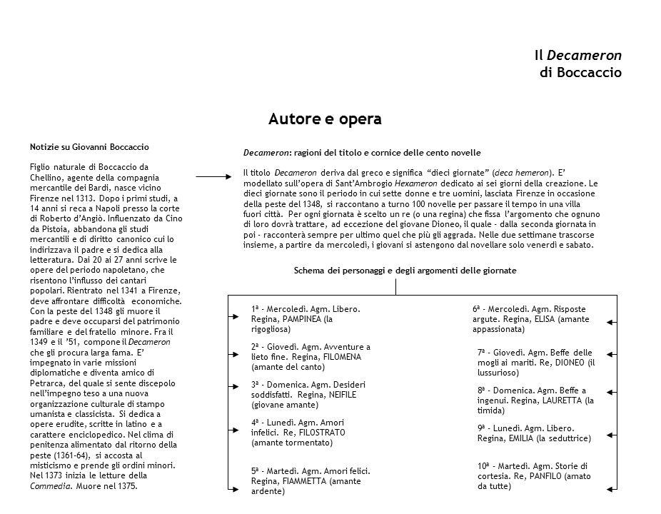 Il Decameron di Boccaccio Temi e motivi critici Boccaccio e i 10 giovani: narratore di 1° grado e narratori di 2° grado I 10 giovani che narrano le 100 novelle restano solo tipi , perché dietro di loro c'è ovviamente l'autore Boccaccio.