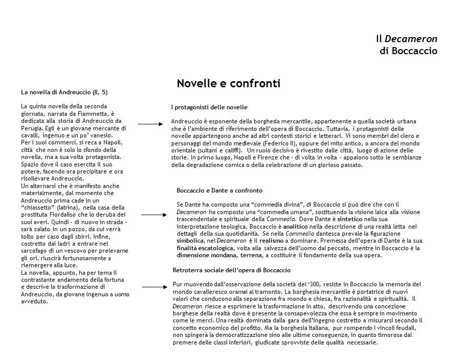 Il Decameron di Boccaccio Novelle e confronti La novella di Andreuccio (II, 5) La quinta novella della seconda giornata, narrata da Fiammetta, è dedic