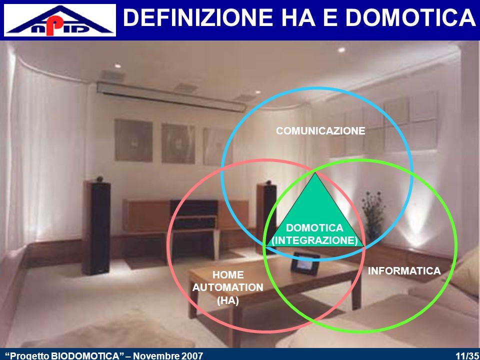 11/35 Progetto BIODOMOTICA – Novembre 2007 DEFINIZIONE HA E DOMOTICA DOMOTICA (INTEGRAZIONE) COMUNICAZIONE INFORMATICA HOME AUTOMATION (HA)