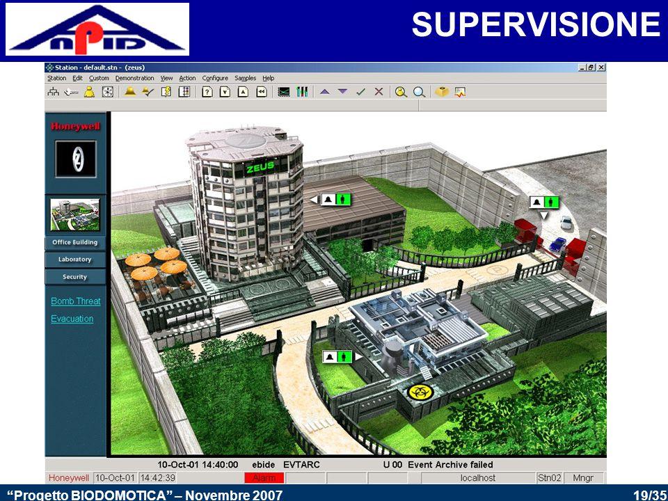 19/35 Progetto BIODOMOTICA – Novembre 2007 SUPERVISIONE