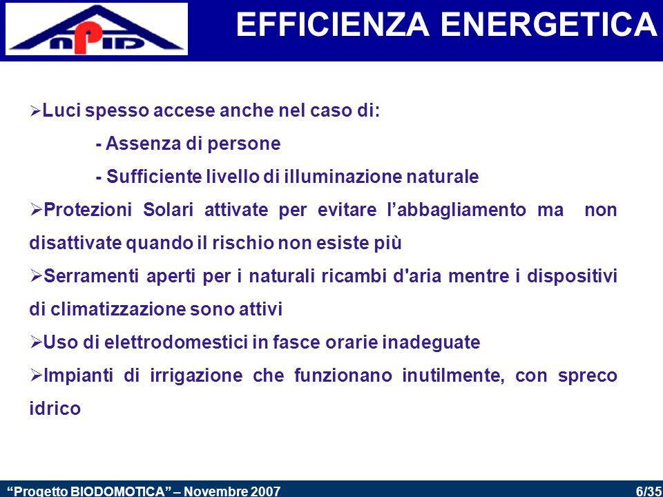 17/35 Progetto BIODOMOTICA – Novembre 2007 Domotica CONSUMO ENERGETICO 7% 28% 24% 12% 7% 9% 13% Televisione e piccoli elettrodom.