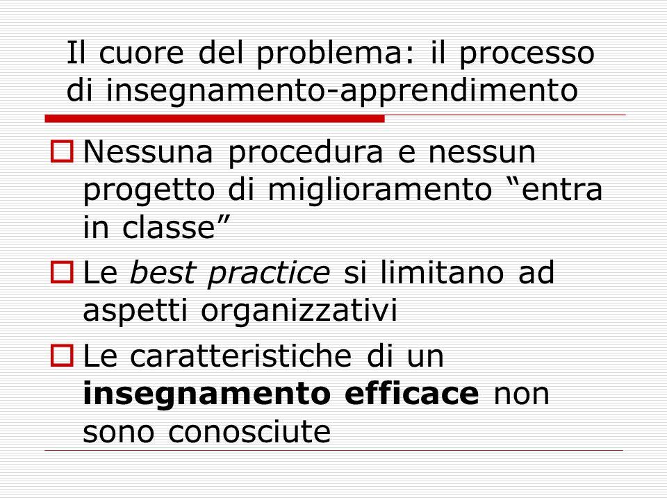 Il cuore del problema: il processo di insegnamento-apprendimento  Nessuna procedura e nessun progetto di miglioramento entra in classe  Le best practice si limitano ad aspetti organizzativi  Le caratteristiche di un insegnamento efficace non sono conosciute