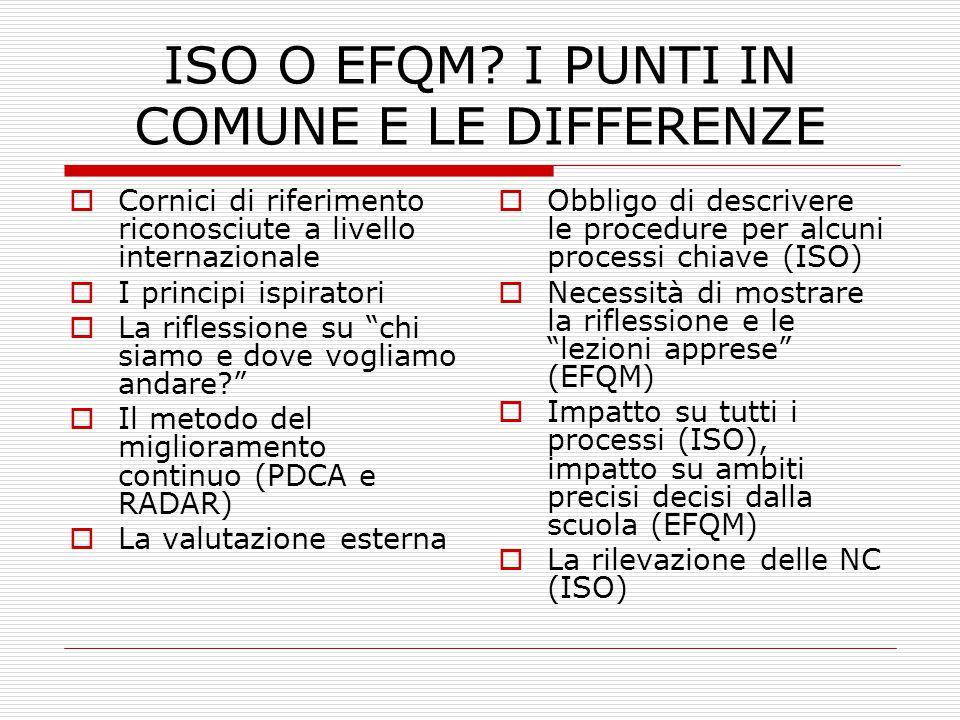 ISO O EFQM.
