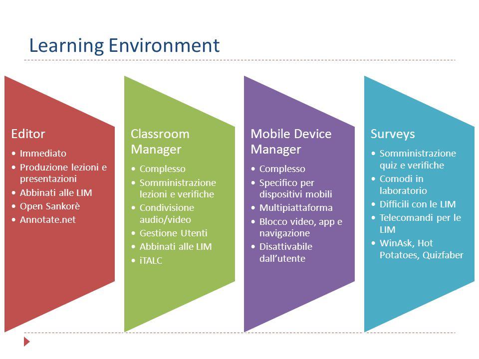 Learning Environment Editor Immediato Produzione lezioni e presentazioni Abbinati alle LIM Open Sankorè Annotate.net Classroom Manager Complesso Sommi