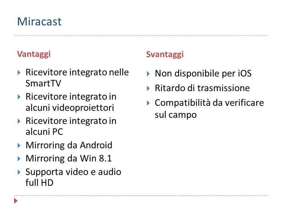Miracast Vantaggi Svantaggi  Ricevitore integrato nelle SmartTV  Ricevitore integrato in alcuni videoproiettori  Ricevitore integrato in alcuni PC