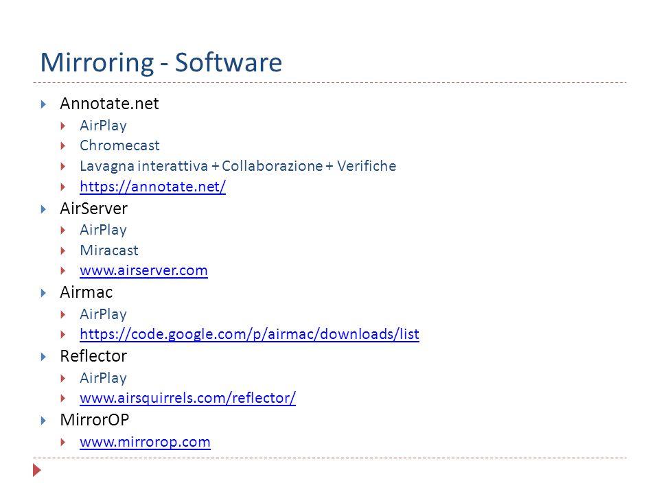 Mirroring - Software  Annotate.net  AirPlay  Chromecast  Lavagna interattiva + Collaborazione + Verifiche  https://annotate.net/ https://annotate