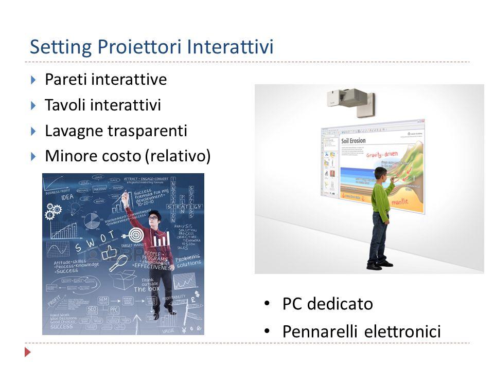 Setting Proiettori Interattivi  Pareti interattive  Tavoli interattivi  Lavagne trasparenti  Minore costo (relativo) PC dedicato Pennarelli elettr