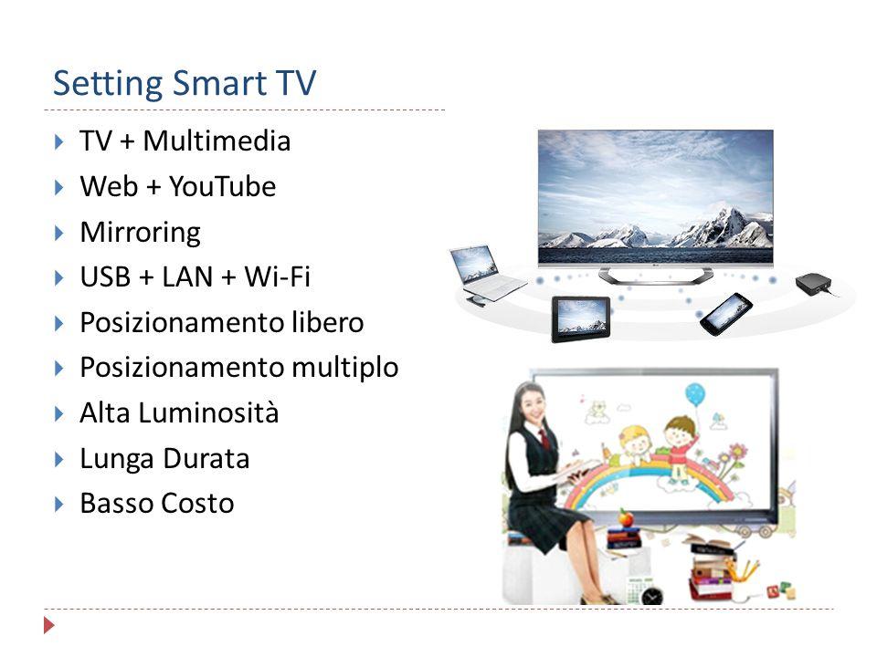 Setting Smart TV  TV + Multimedia  Web + YouTube  Mirroring  USB + LAN + Wi-Fi  Posizionamento libero  Posizionamento multiplo  Alta Luminosità