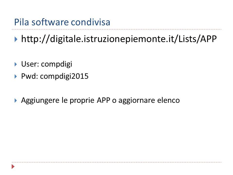 Pila software condivisa  http://digitale.istruzionepiemonte.it/Lists/APP  User: compdigi  Pwd: compdigi2015  Aggiungere le proprie APP o aggiornar