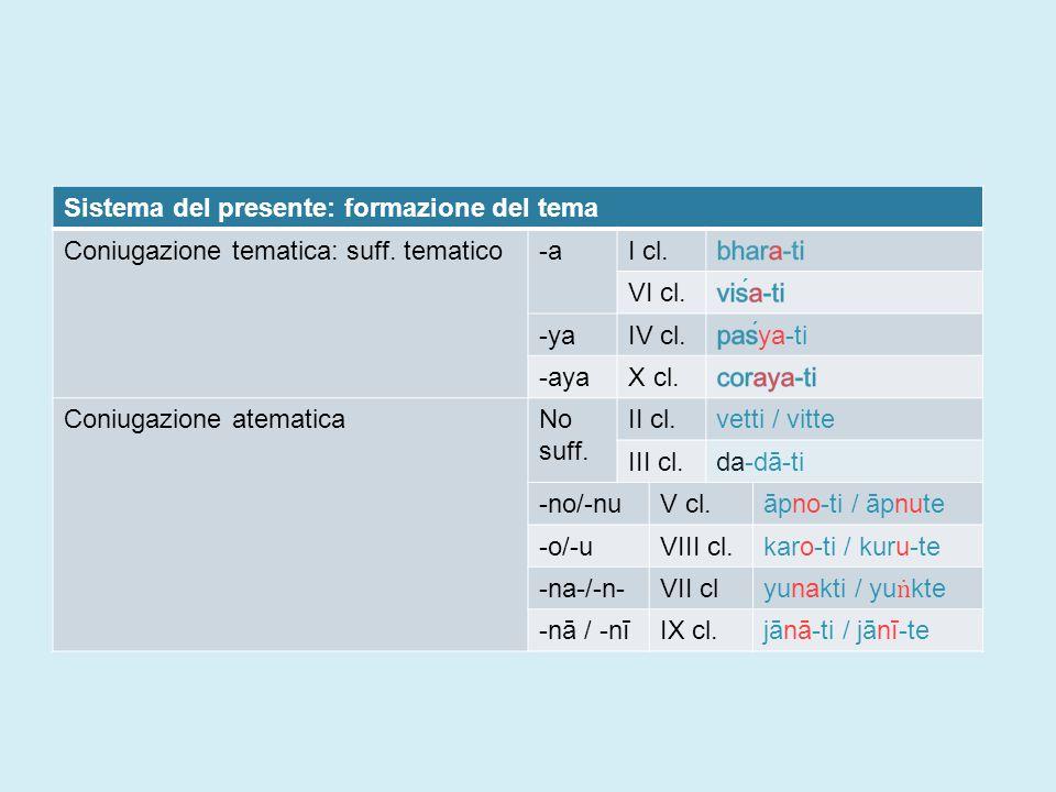 Sistema del presente: formazione del tema Coniugazione tematica: suff.