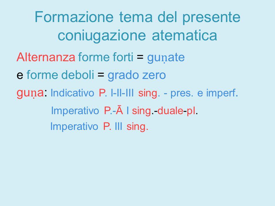 Formazione tema del presente coniugazione atematica Alternanza forme forti = gu ṇ ate e forme deboli = grado zero gu ṇ a: Indicativo P.
