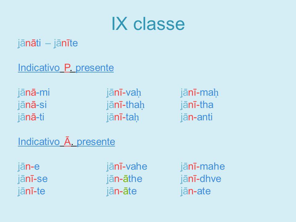 IX classe jānāti – jānīte Indicativo P.
