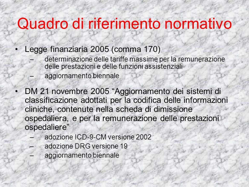 Quadro di riferimento normativo Legge finanziaria 2005 (comma 170) –determinazione delle tariffe massime per la remunerazione delle prestazioni e dell