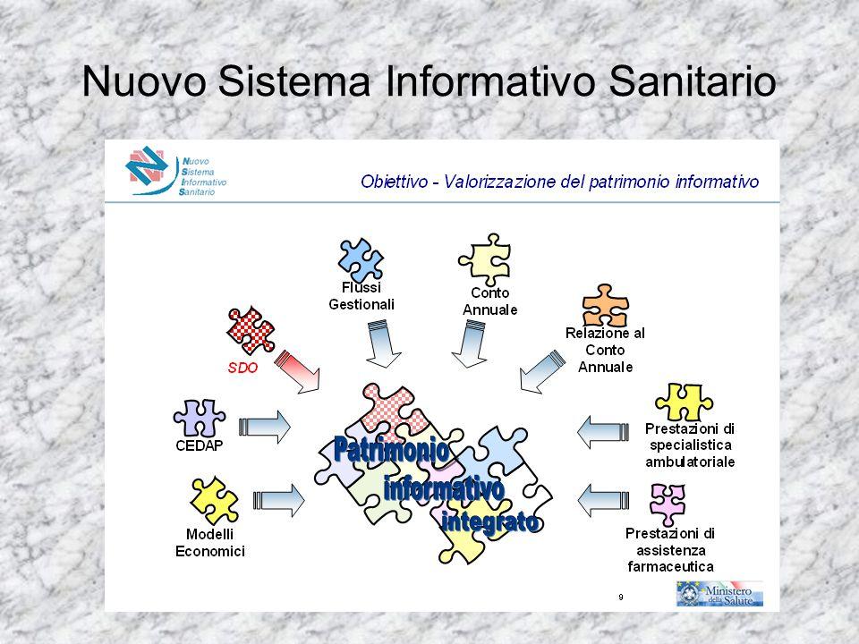 Nuovo Sistema Informativo Sanitario